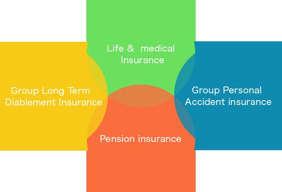 当社は在日外資系企業のお客様の海外のご本社が手配されるグローバル保険プログラムについて日本における保険契約手続きの仲介を行います。